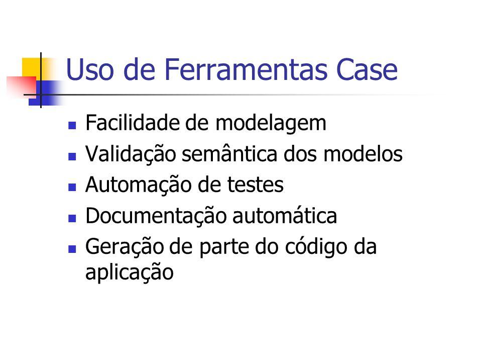 Uso de Ferramentas Case  Facilidade de modelagem  Validação semântica dos modelos  Automação de testes  Documentação automática  Geração de parte