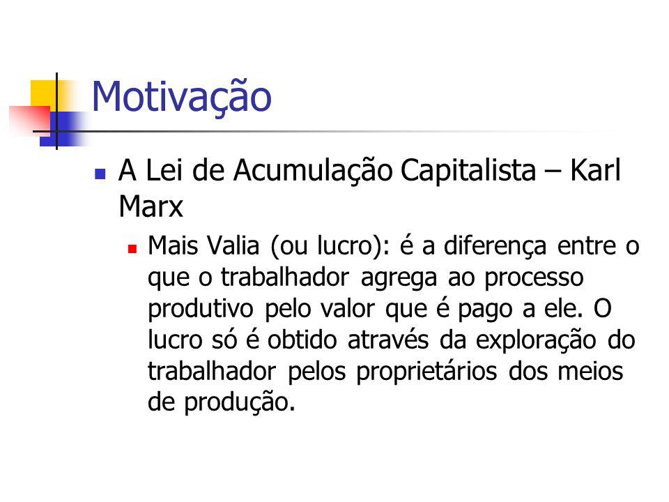 Motivação  A Lei de Acumulação Capitalista – Karl Marx  O acréscimo de capital devido à mais valia faz crescer na mesma proporção a demanda por força de Trabalho;  Se a força de trabalho não aumenta junto com a demanda, os salários são aumentados, o que causa a redução da mais valia e conseqüentemente a redução da acumulação de capital.