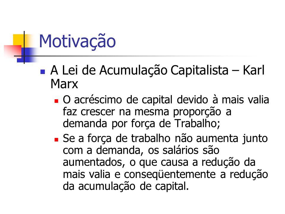 Motivação  A Lei de Acumulação Capitalista – Karl Marx  O acréscimo de capital devido à mais valia faz crescer na mesma proporção a demanda por forç