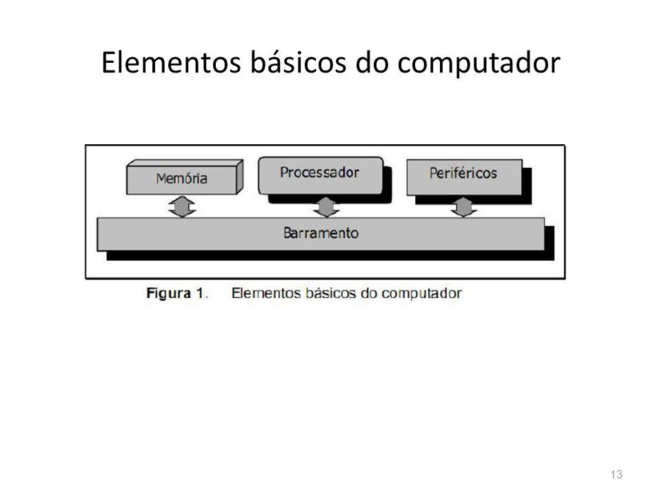 Elementos básicos do computador 13