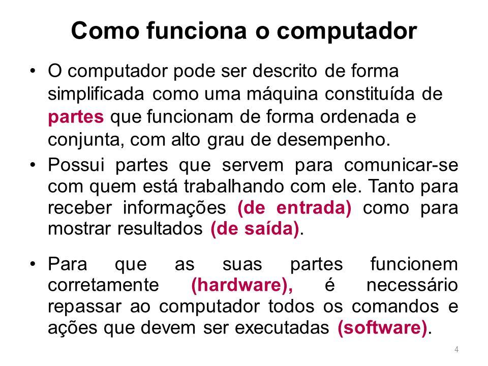 Como funciona o computador •O computador pode ser descrito de forma simplificada como uma máquina constituída de partes que funcionam de forma ordenada e conjunta, com alto grau de desempenho.
