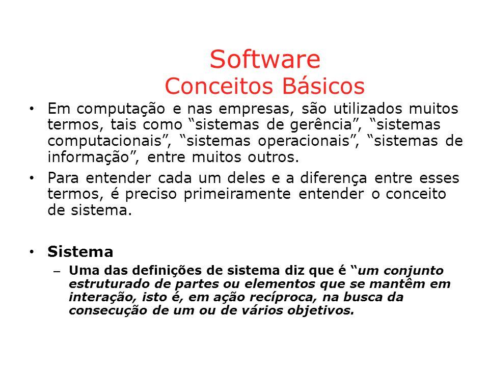 Software Conceitos Básicos • Em computação e nas empresas, são utilizados muitos termos, tais como sistemas de gerência , sistemas computacionais , sistemas operacionais , sistemas de informação , entre muitos outros.