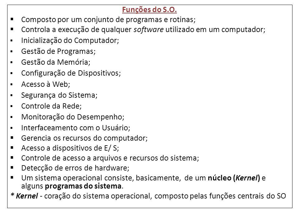 Funções do S.O.