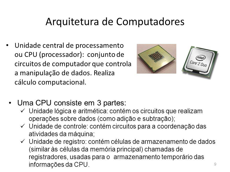 Arquitetura de Computadores • Unidade central de processamento ou CPU (processador): conjunto de circuitos de computador que controla a manipulação de dados.