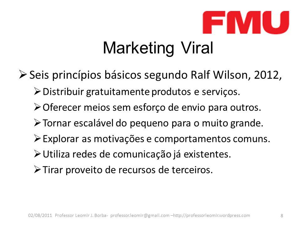 Marketing Viral  Seis princípios básicos segundo Ralf Wilson, 2012,  Distribuir gratuitamente produtos e serviços.  Oferecer meios sem esforço de e