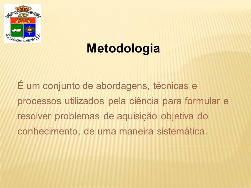 É um conjunto de abordagens, técnicas e processos utilizados pela ciência para formular e resolver problemas de aquisição objetiva do conhecimento, de uma maneira sistemática.