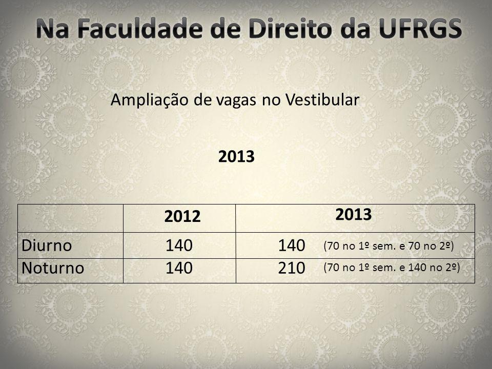 Ampliação de vagas no Vestibular Diurno Noturno 2012 2013 140 210 (70 no 1º sem. e 70 no 2º) (70 no 1º sem. e 140 no 2º) 140 2013