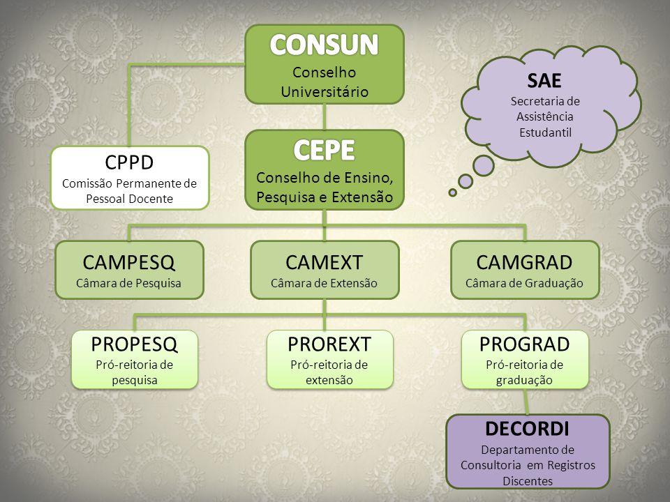 Grupos registrados no CNPQ (Conselho Nacional de Desenvolvimento Científico e Tecnológico).