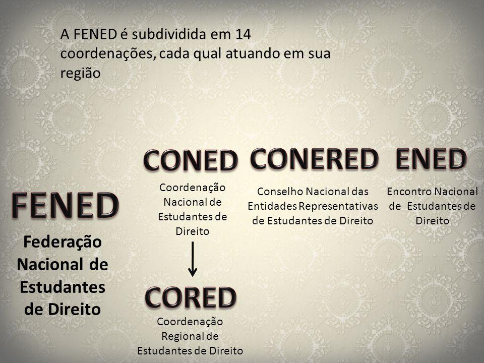 Federação Nacional de Estudantes de Direito Coordenação Nacional de Estudantes de Direito Coordenação Regional de Estudantes de Direito Conselho Nacio