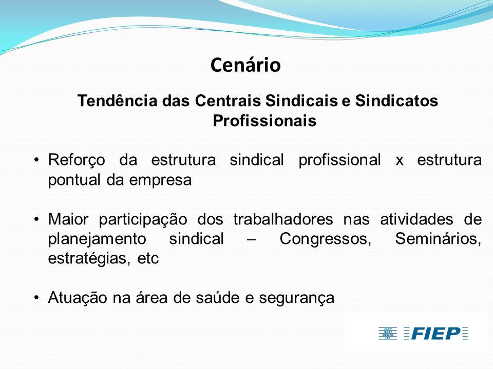 Cenário Tendência das Centrais Sindicais e Sindicatos Profissionais •Reforço da estrutura sindical profissional x estrutura pontual da empresa •Maior