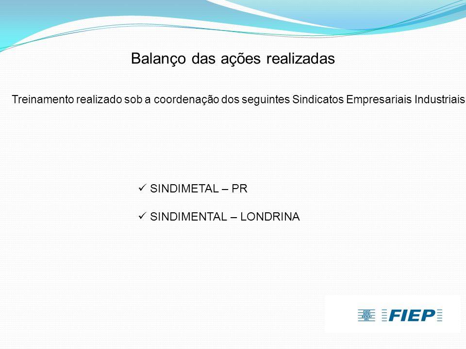 Balanço das ações realizadas Treinamento realizado sob a coordenação dos seguintes Sindicatos Empresariais Industriais  SINDIMETAL – PR  SINDIMENTAL