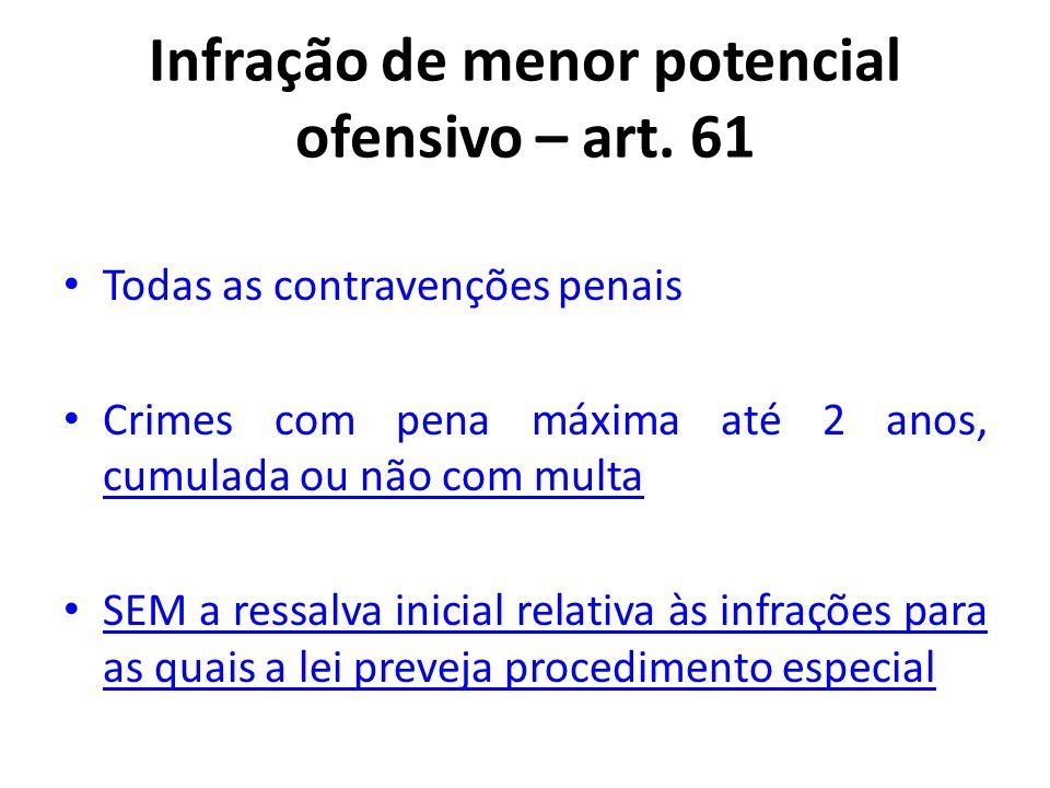 Infração de menor potencial ofensivo – art. 61 • Todas as contravenções penais • Crimes com pena máxima até 2 anos, cumulada ou não com multa • SEM a