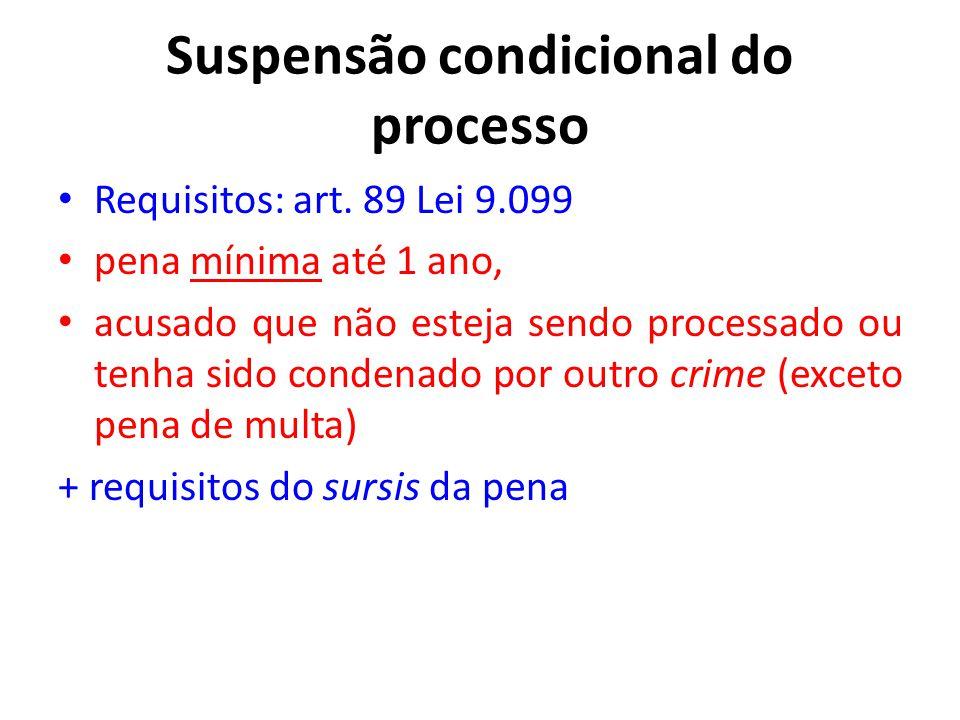 Suspensão condicional do processo • Requisitos: art. 89 Lei 9.099 • pena mínima até 1 ano, • acusado que não esteja sendo processado ou tenha sido con