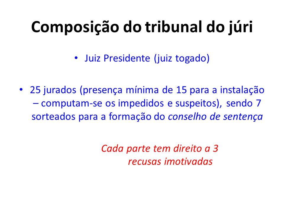 Composição do tribunal do júri • Juiz Presidente (juiz togado) • 25 jurados (presença mínima de 15 para a instalação – computam-se os impedidos e susp