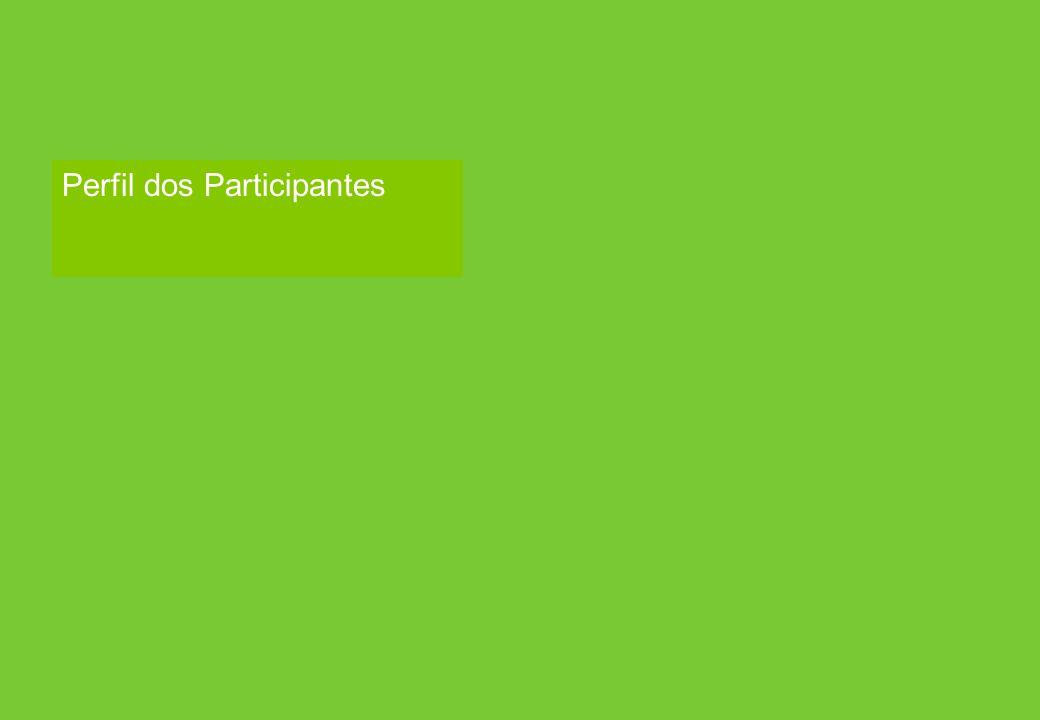 Aon - Particular–Confidencial e Distribuição Restrita 2 Aon Risk Solutions Propriedade Exclusiva e Confidencial Perfil dos Participantes