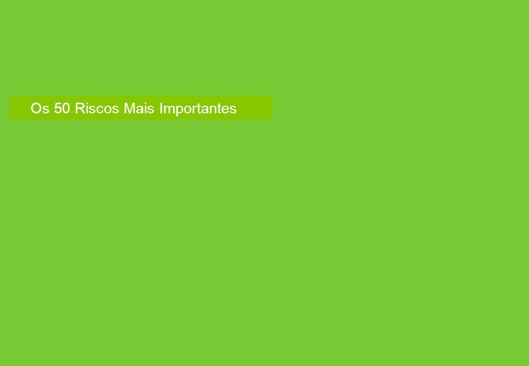 Aon - Particular–Confidencial e Distribuição Restrita 8 Aon Risk Solutions Propriedade Exclusiva e Confidencial Os 50 Riscos Mais Importantes