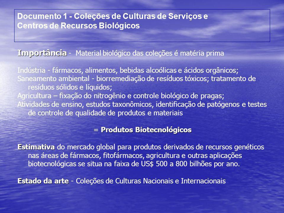 Documento 1 - Coleções de Culturas de Serviços e Centros de Recursos Biológicos Importância Importância - Material biológico das coleções é matéria pr