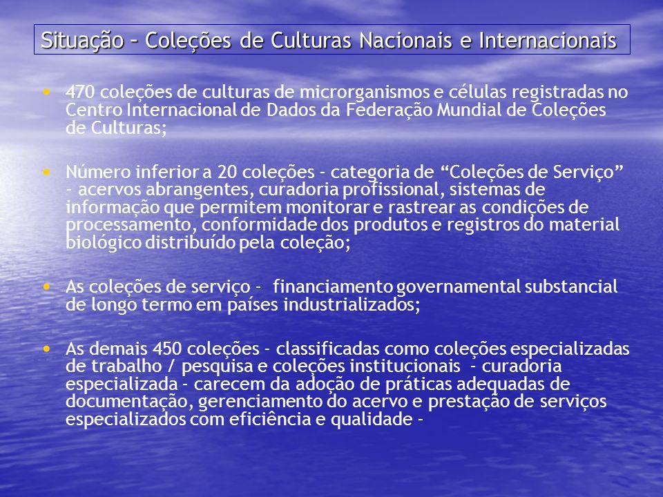 Situação - Coleções de Culturas Nacionais e Internacionais • • 470 coleções de culturas de microrganismos e células registradas no Centro Internaciona