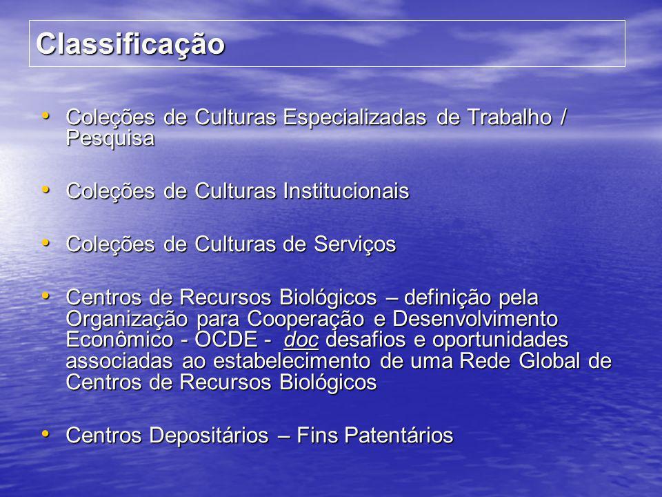 Classificação • Coleções de Culturas Especializadas de Trabalho / Pesquisa • Coleções de Culturas Institucionais • Coleções de Culturas de Serviços •