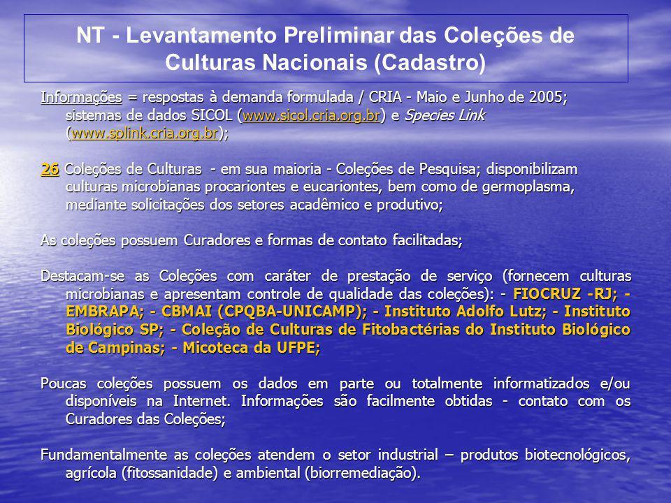 NT - Levantamento Preliminar das Coleções de Culturas Nacionais (Cadastro) Informações = respostas à demanda formulada / CRIA - Maio e Junho de 2005;