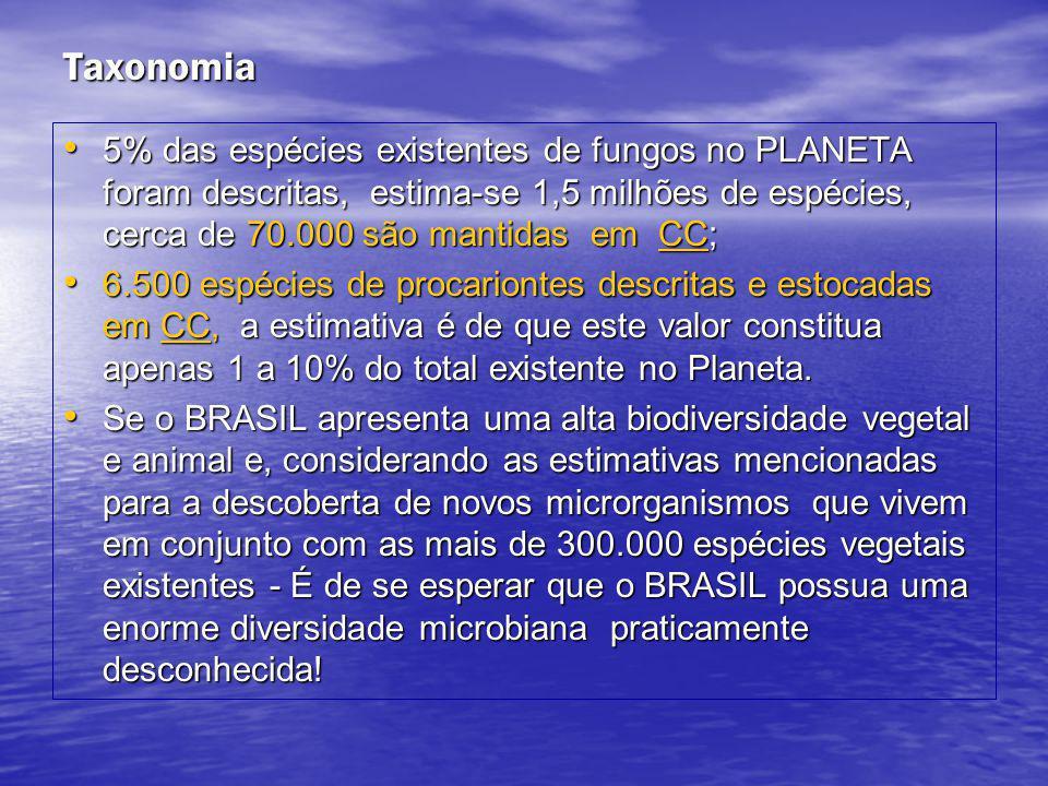 Taxonomia • 5% das espécies existentes de fungos no PLANETA foram descritas, estima-se 1,5 milhões de espécies, cerca de 70.000 são mantidas em CC; •