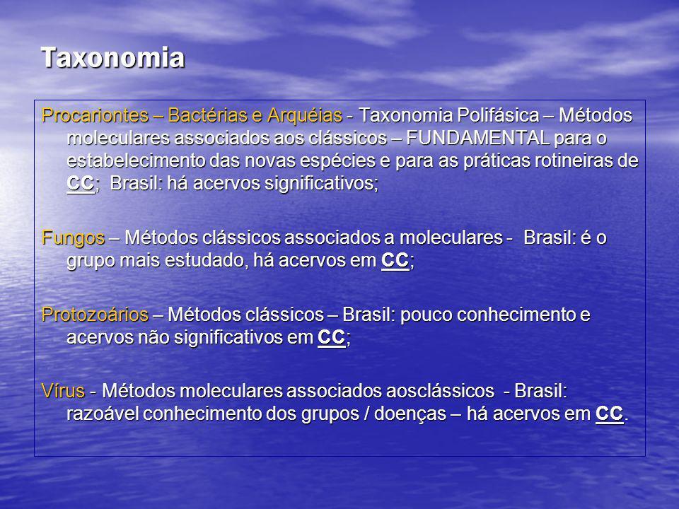 Taxonomia Procariontes – Bactérias e Arquéias - Taxonomia Polifásica – Métodos moleculares associados aos clássicos – FUNDAMENTAL para o estabelecimen
