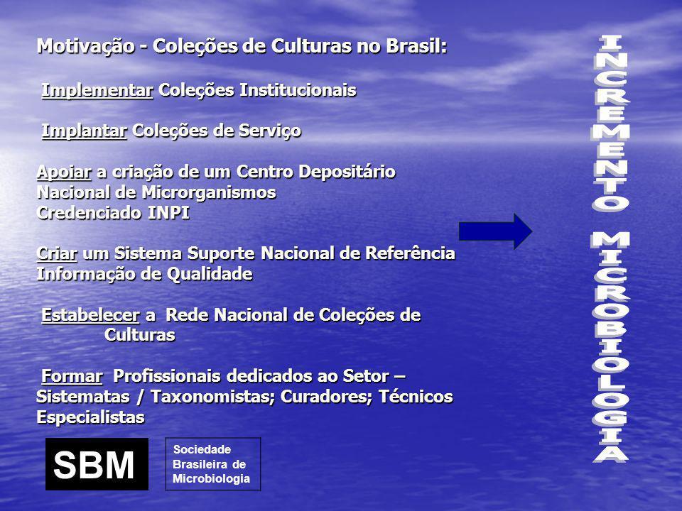 Classificação • Coleções de Culturas Especializadas de Trabalho / Pesquisa • Coleções de Culturas Institucionais • Coleções de Culturas de Serviços • Centros de Recursos Biológicos – definição pela Organização para Cooperação e Desenvolvimento Econômico - OCDE - doc desafios e oportunidades associadas ao estabelecimento de uma Rede Global de Centros de Recursos Biológicos • Centros Depositários – Fins Patentários