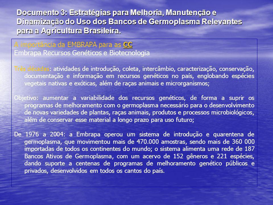Documento 3: Estratégias para Melhoria, Manutenção e Dinamização do Uso dos Bancos de Germoplasma Relevantes para a Agricultura Brasileira. CC A impor