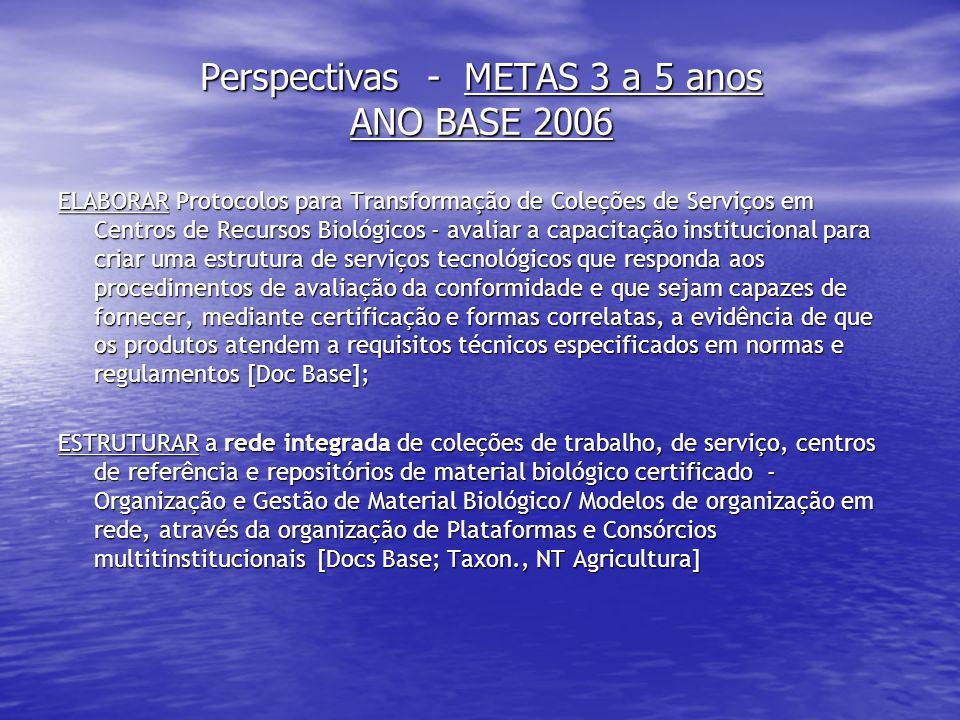 Perspectivas - METAS 3 a 5 anos ANO BASE 2006 ELABORAR Protocolos para Transformação de Coleções de Serviços em Centros de Recursos Biológicos - avali
