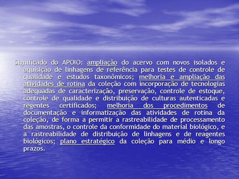 Significado do APOIO: ampliação do acervo com novos isolados e aquisição de linhagens de referência para testes de controle de qualidade e estudos tax