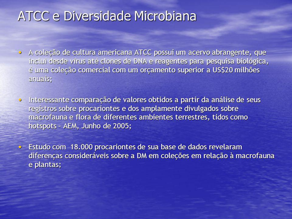 ATCC e Diversidade Microbiana • A coleção de cultura americana ATCC possui um acervo abrangente, que incluí desde vírus até clones de DNA e reagentes