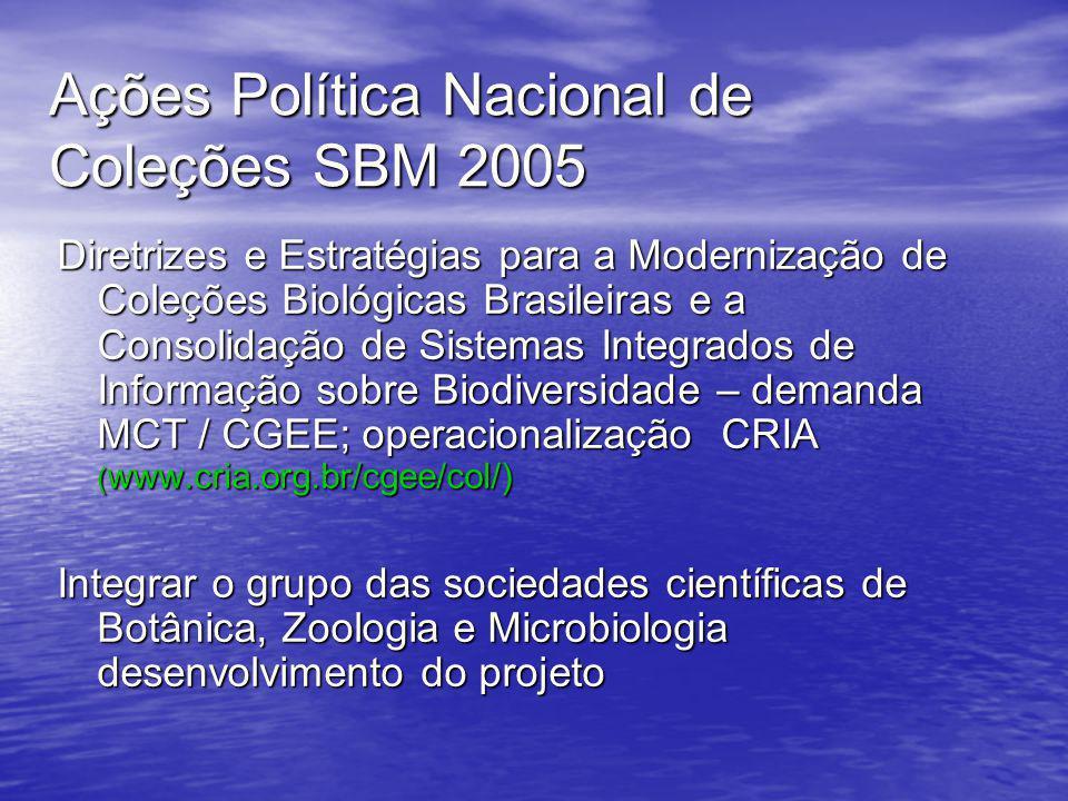 Ações Política Nacional de Coleções SBM 2005 Diretrizes e Estratégias para a Modernização de Coleções Biológicas Brasileiras e a Consolidação de Siste