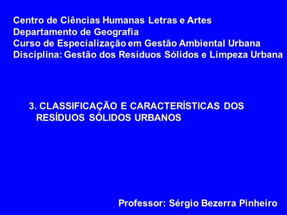 Centro de Ciências Humanas Letras e Artes Departamento de Geografia Curso de Especialização em Gestão Ambiental Urbana Disciplina: Gestão dos Resíduos