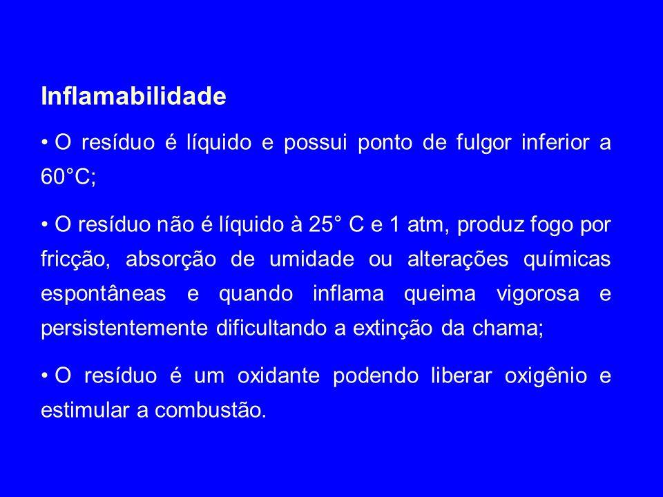 Inflamabilidade • O resíduo é líquido e possui ponto de fulgor inferior a 60°C; • O resíduo não é líquido à 25° C e 1 atm, produz fogo por fricção, ab