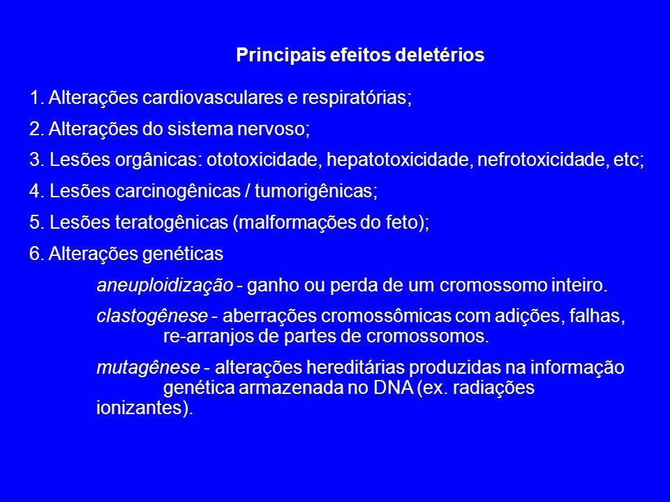 1. Alterações cardiovasculares e respiratórias; 2. Alterações do sistema nervoso; 3. Lesões orgânicas: ototoxicidade, hepatotoxicidade, nefrotoxicidad
