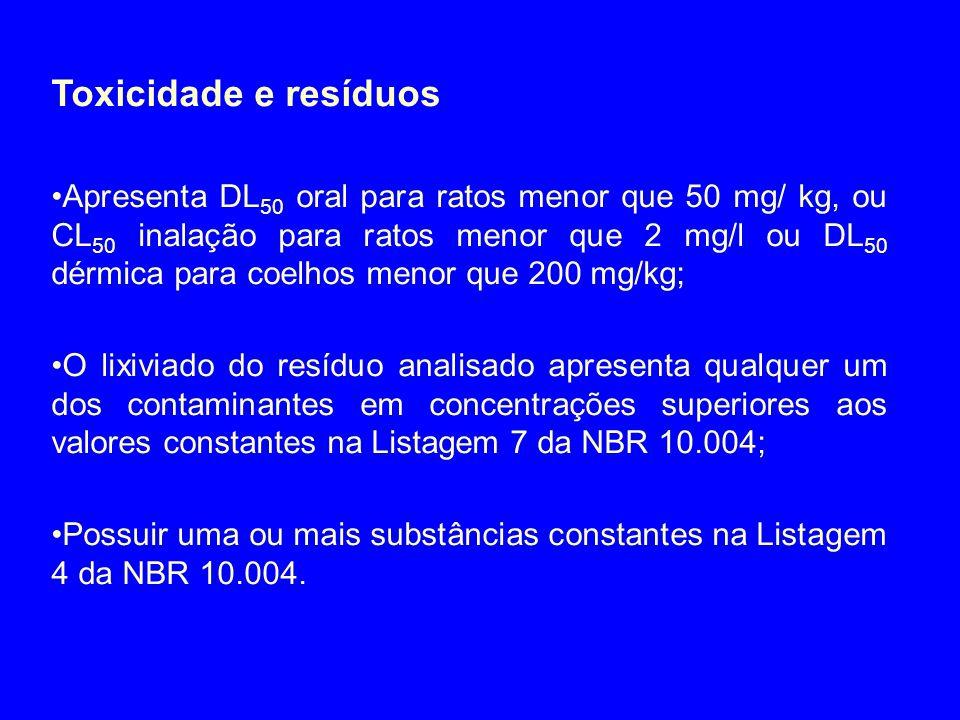 Toxicidade e resíduos •Apresenta DL 50 oral para ratos menor que 50 mg/ kg, ou CL 50 inalação para ratos menor que 2 mg/l ou DL 50 dérmica para coelho