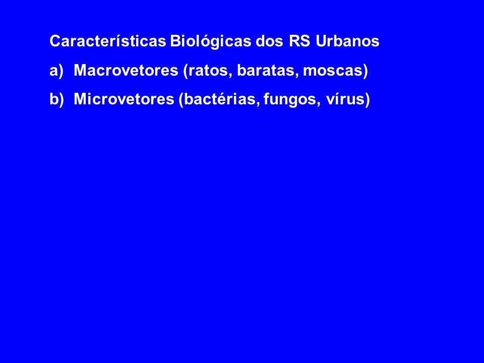 Características Biológicas dos RS Urbanos a)Macrovetores (ratos, baratas, moscas) b)Microvetores (bactérias, fungos, vírus)