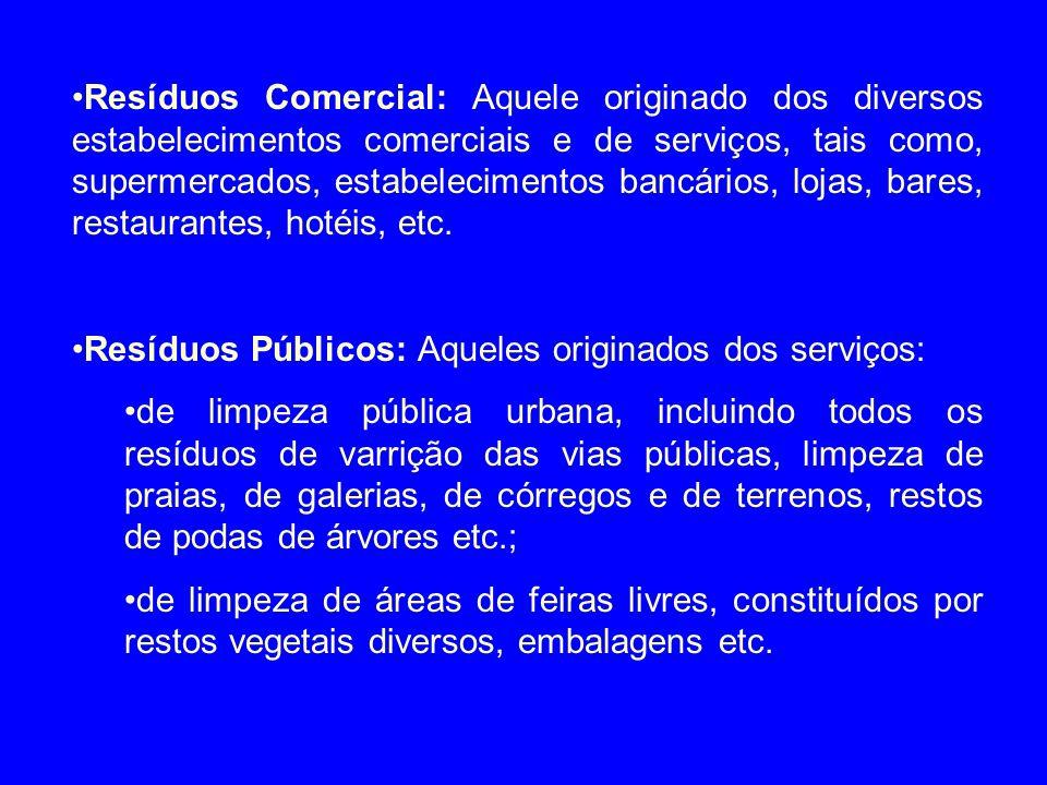 •Resíduos Comercial: Aquele originado dos diversos estabelecimentos comerciais e de serviços, tais como, supermercados, estabelecimentos bancários, lo