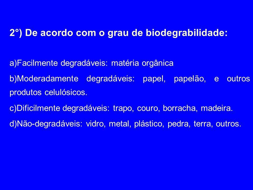 2°) De acordo com o grau de biodegrabilidade: a)Facilmente degradáveis: matéria orgânica b)Moderadamente degradáveis: papel, papelão, e outros produto