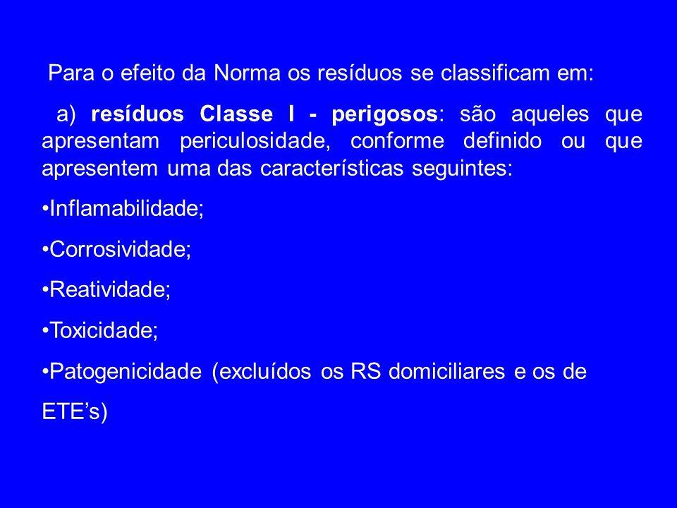 Características do lixo: devem ser determinadas através de amostragem seguindo procedimento da NBR 10.007/87.