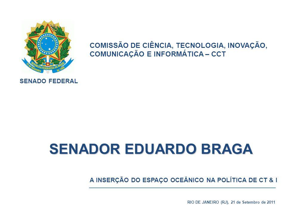 SENADO FEDERAL A INSERÇÃO DO ESPAÇO OCEÂNICO NA POLÍTICA DE CT & I ZEE + PC = 4.451.766 km2 AMAZÔNIA LEGAL = 5.217.423 km2 AMAZÔNIA AZULAMAZÔNIA VERDE