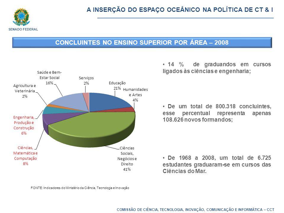 COMISSÃO DE CIÊNCIA, TECNOLOGIA, INOVAÇÃO, COMUNICAÇÃO E INFORMÁTICA – CCT AÇÕES DE GOVERNO RELEVANTES (CT & I) A INSERÇÃO DO ESPAÇO OCEÂNICO NA POLÍTICA DE CT & I SENADO FEDERAL