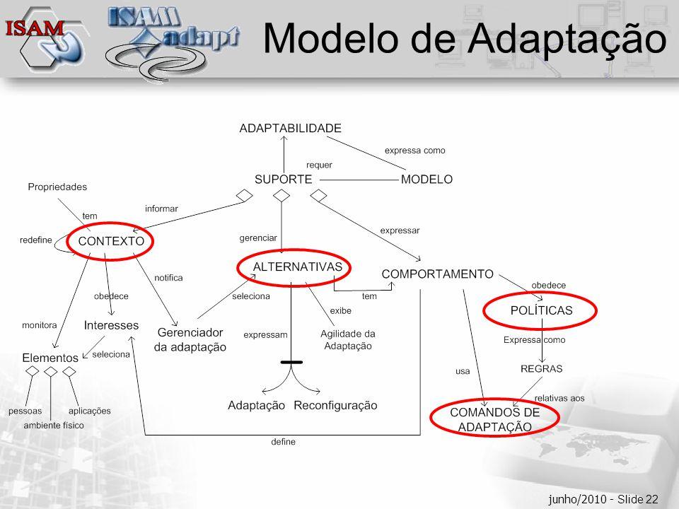  Clique para editar os estilos do texto mestre  Segundo nível  Terceiro nível  Quarto nível  Quinto nível junho/2010 - Slide 22 Modelo de Adaptação