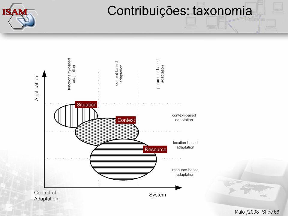  Clique para editar os estilos do texto mestre  Segundo nível  Terceiro nível  Quarto nível  Quinto nível Maio /2008- Slide 68 Contribuições: taxonomia