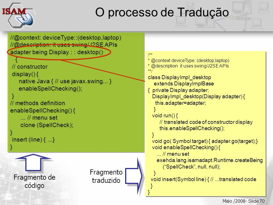  Clique para editar os estilos do texto mestre  Segundo nível  Terceiro nível  Quarto nível  Quinto nível Maio /2008- Slide 70 O processo de Tradução Fragmento de código Fragmento traduzido //@context: deviceType::(desktop,laptop) //@description: it uses swing/J2SE APIs adapter being Display : : desktop() { // constructor display() { native Java { // use javax.swing...