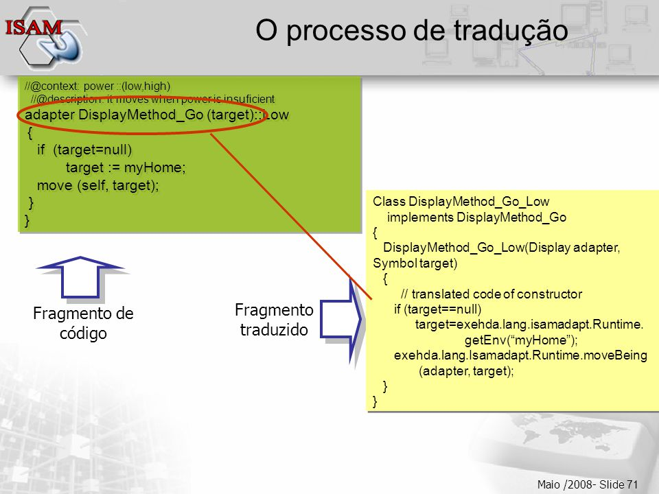  Clique para editar os estilos do texto mestre  Segundo nível  Terceiro nível  Quarto nível  Quinto nível Maio /2008- Slide 71 O processo de tradução Fragmento de código Fragmento traduzido //@context: power ::(low,high) //@description: it moves when power is insuficient adapter DisplayMethod_Go (target)::Low { if (target=null) target := myHome; move (self, target); } //@context: power ::(low,high) //@description: it moves when power is insuficient adapter DisplayMethod_Go (target)::Low { if (target=null) target := myHome; move (self, target); } Class DisplayMethod_Go_Low implements DisplayMethod_Go { DisplayMethod_Go_Low(Display adapter, Symbol target) { // translated code of constructor if (target==null) target=exehda.lang.isamadapt.Runtime.