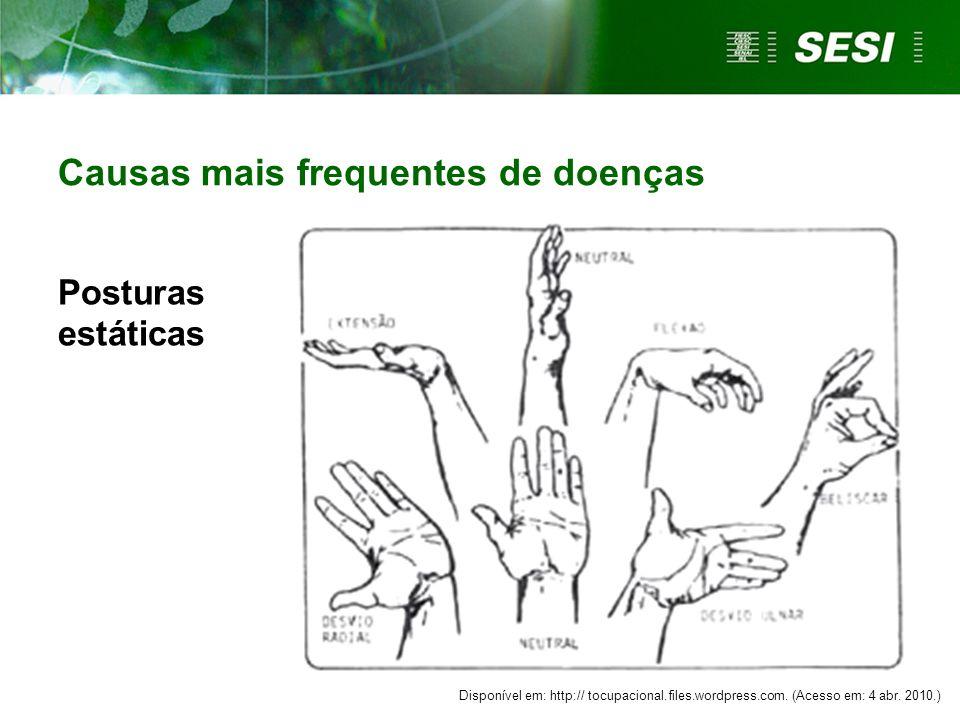 Causas mais frequentes de doenças Posturas estáticas Disponível em: http:// tocupacional.files.wordpress.com.