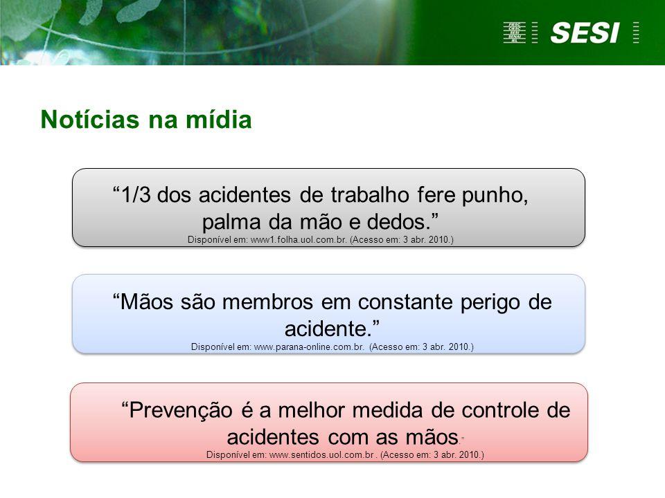 1/3 dos acidentes de trabalho fere punho, palma da mão e dedos. Disponível em: www1.folha.uol.com.br.