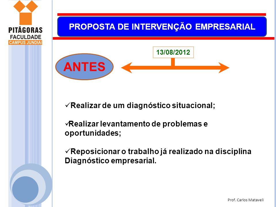 Prof. Carlos Mataveli PROPOSTA DE INTERVENÇÃO EMPRESARIAL  Realizar de um diagnóstico situacional;  Realizar levantamento de problemas e oportunidad