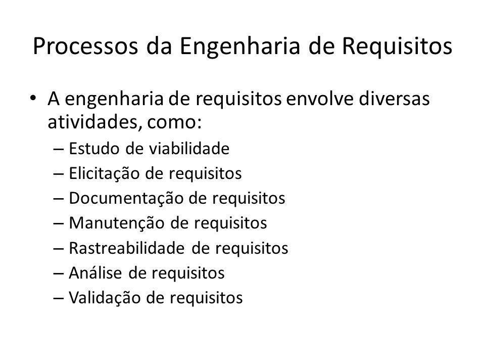 Processos da Engenharia de Requisitos • A engenharia de requisitos envolve diversas atividades, como: – Estudo de viabilidade – Elicitação de requisit